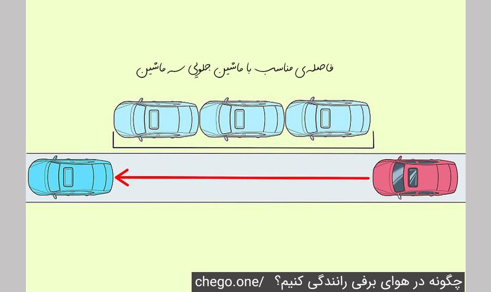 فاصله ی مناسب بین ماشین ها