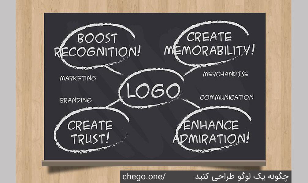 چگونه لوگو طراحی کنید