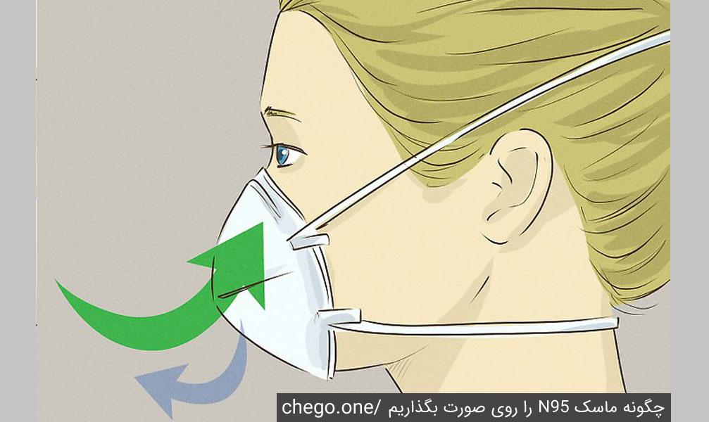 از طریق ماسکN95  نفس بکشید و آزمایش نشتی را انجام دهید.