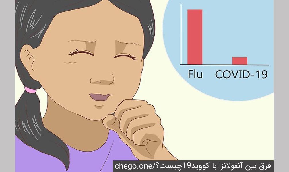 ویروس آنفولانزا