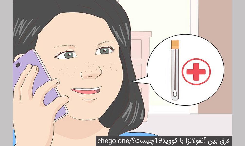 درمان کووید 19
