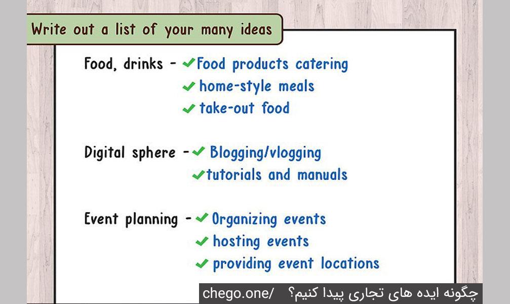 لیستی از ایده
